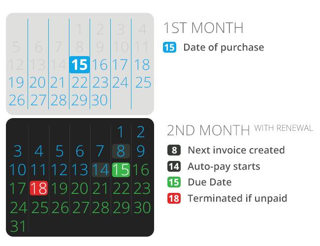 Dates example