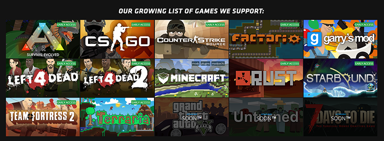 Our growing list of games we support
