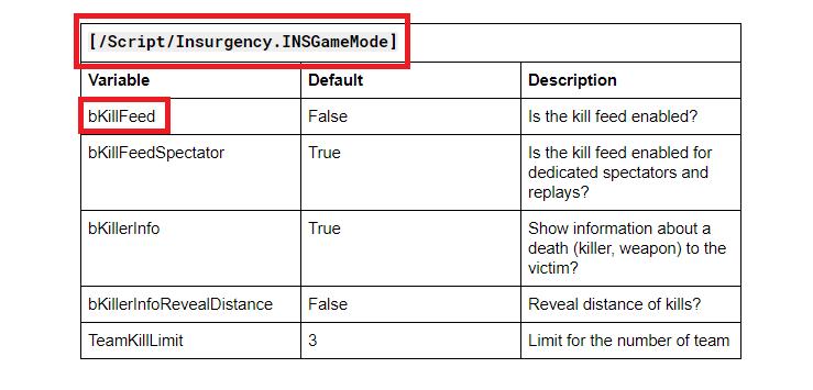 Sandstorm_Insurgency_game_ini_settings_example